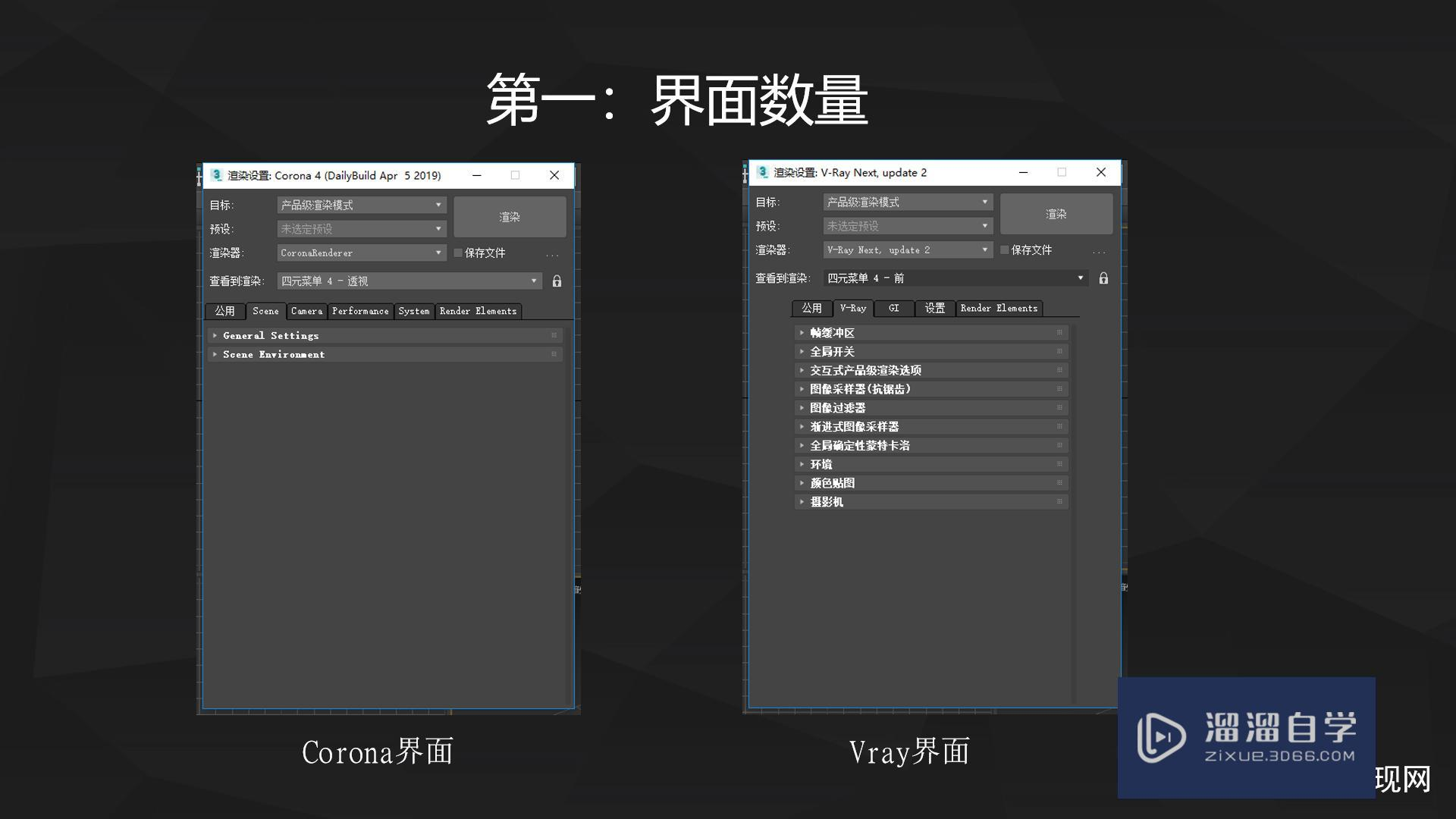 Corona与Vray渲染器的5大不同之处介绍